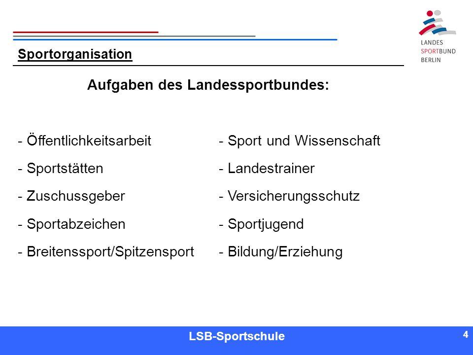 Aufgaben des Landessportbundes: