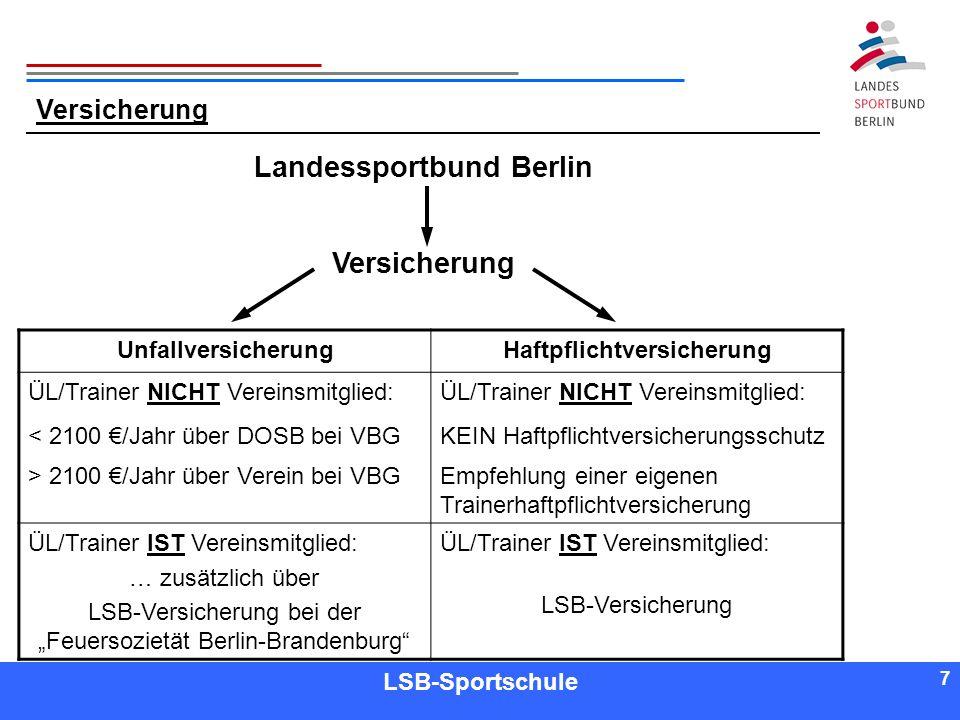Landessportbund Berlin Haftpflichtversicherung