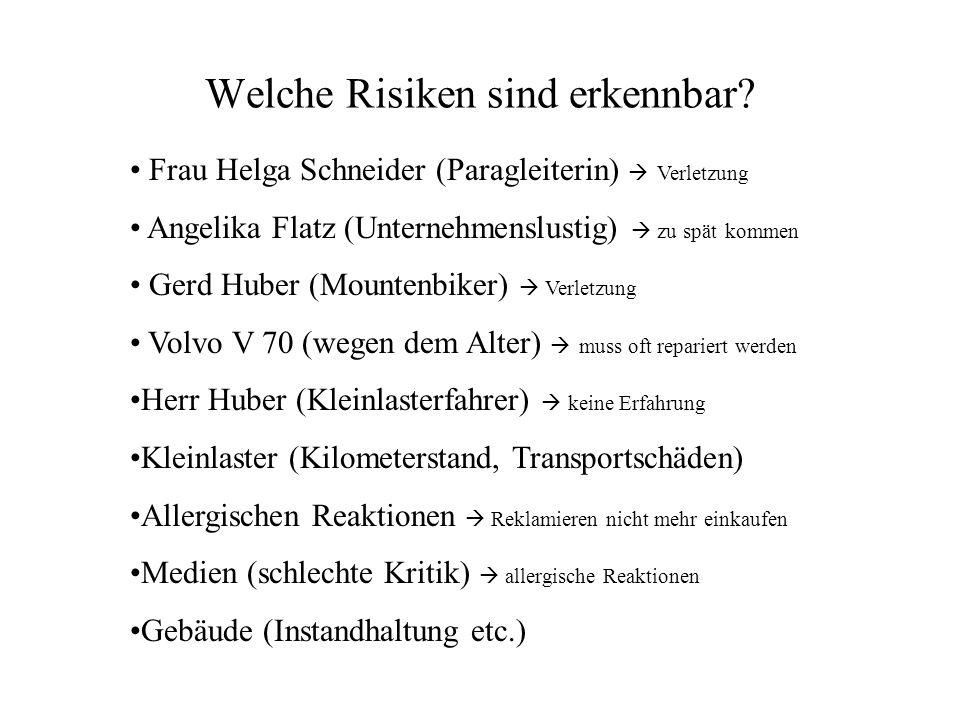 Welche Risiken sind erkennbar