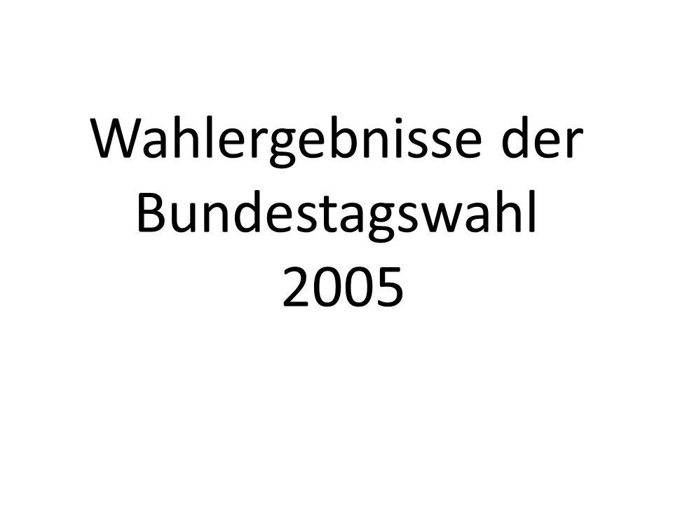 Wahlergebnisse der Bundestagswahl 2005