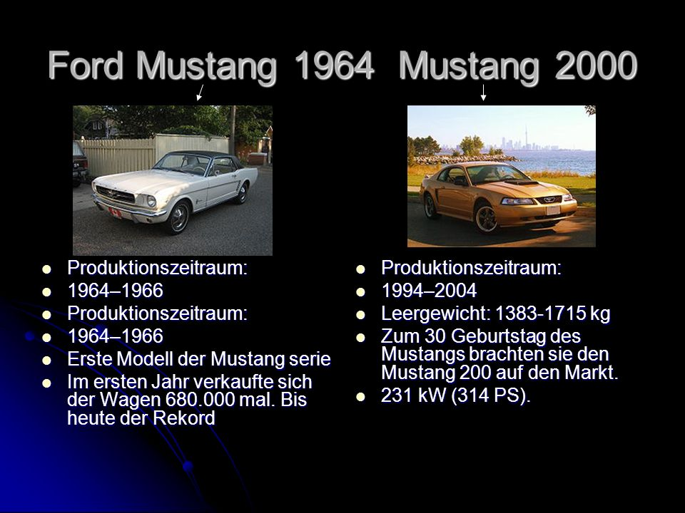 Ford Mustang 1964 Mustang 2000 Produktionszeitraum: 1964–1966
