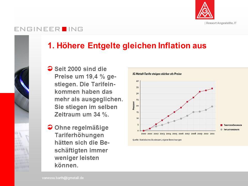1. Höhere Entgelte gleichen Inflation aus