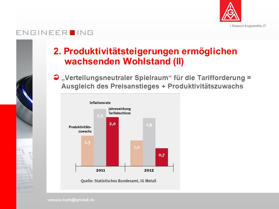 2. Produktivitätsteigerungen ermöglichen wachsenden Wohlstand (II)
