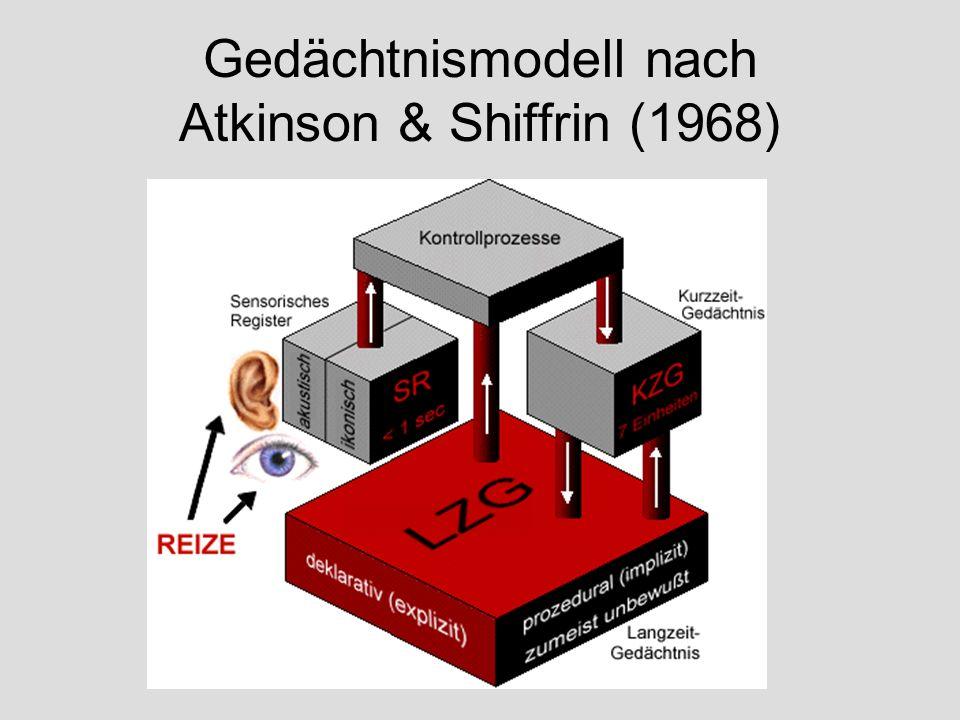 Gedächtnismodell nach Atkinson & Shiffrin (1968)