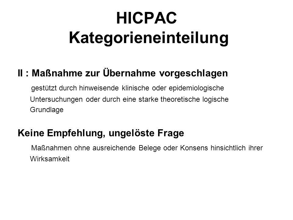 HICPAC Kategorieneinteilung