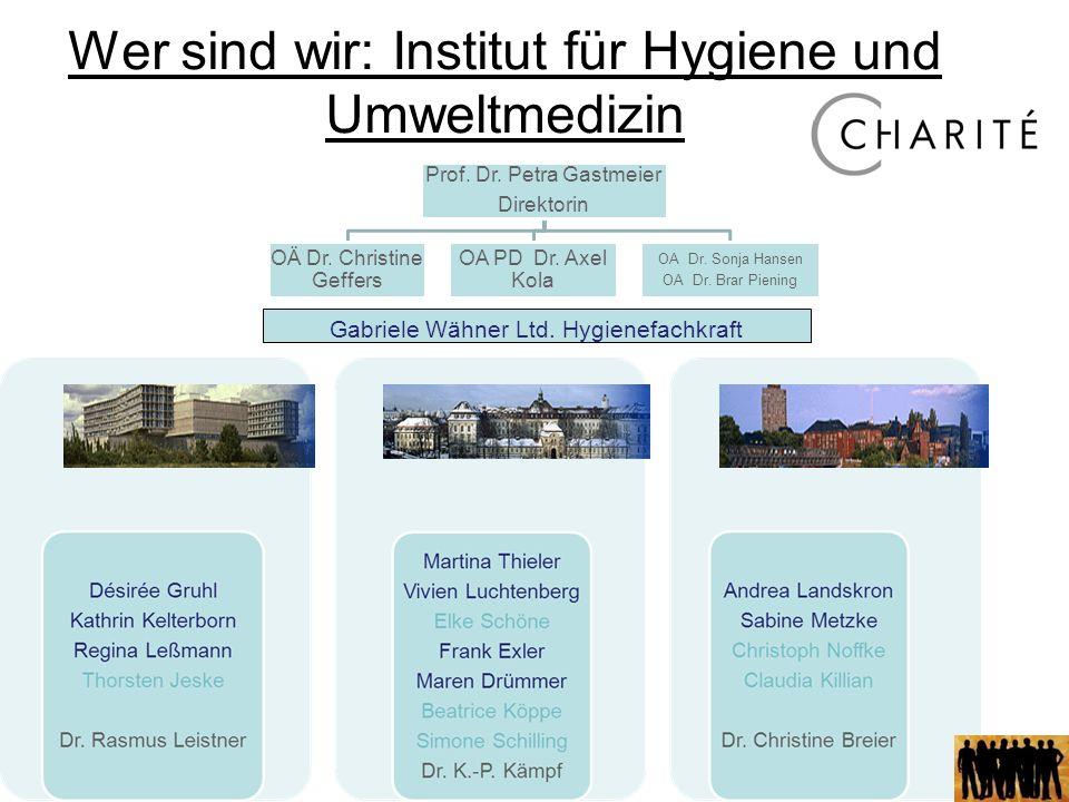 Wer sind wir: Institut für Hygiene und Umweltmedizin