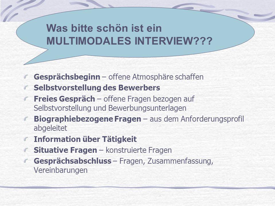 Was bitte schön ist ein MULTIMODALES INTERVIEW