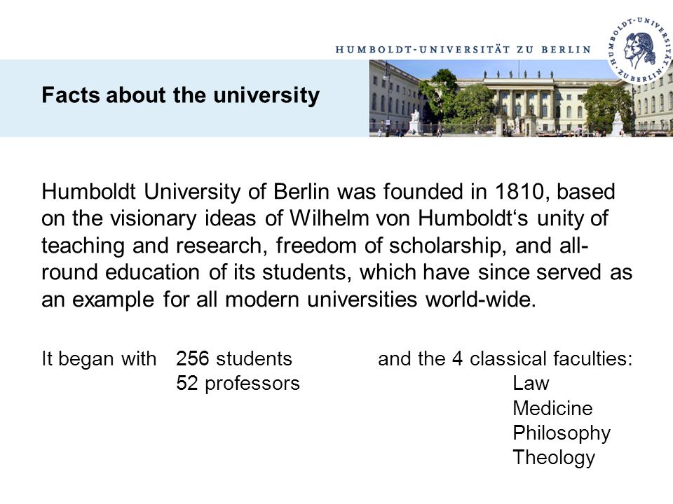 Facts about the university