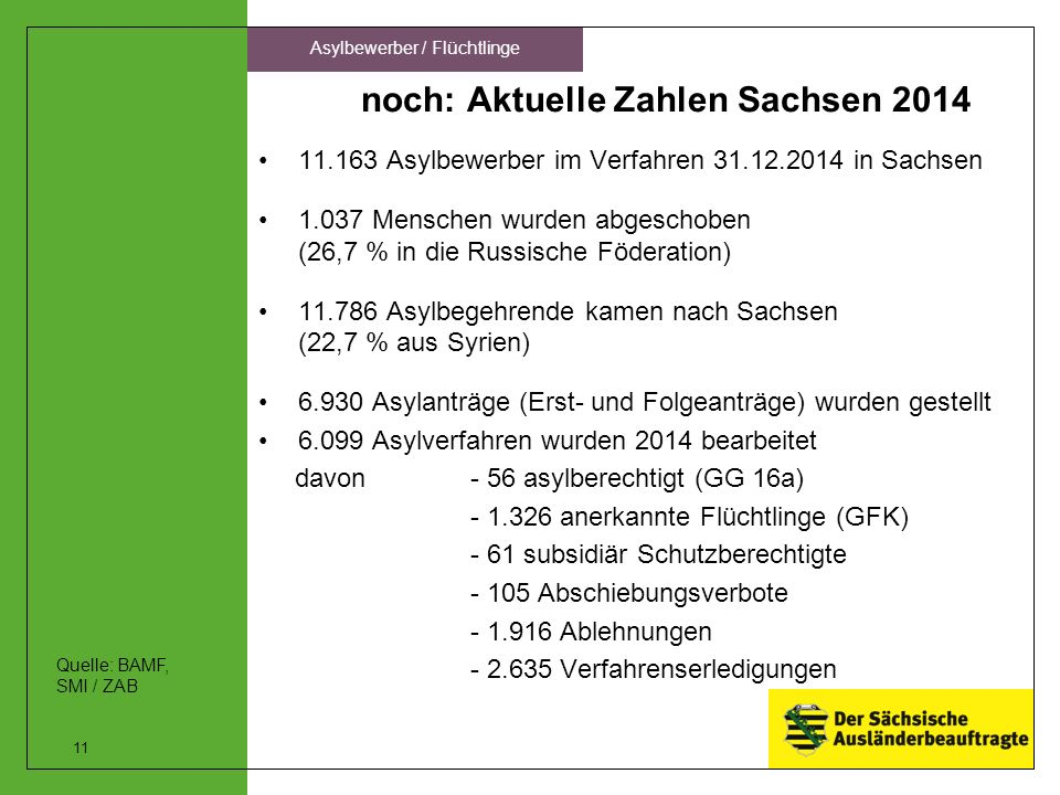 noch: Aktuelle Zahlen Sachsen 2014