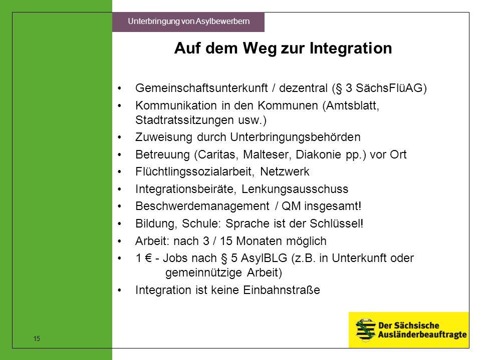 Auf dem Weg zur Integration