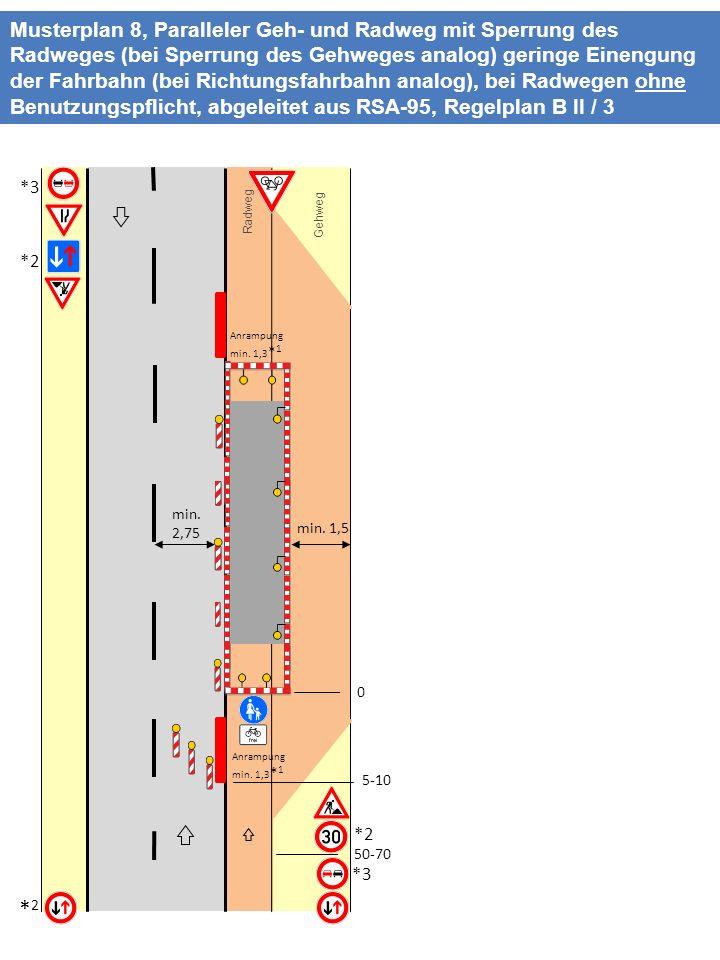 Musterplan 8, Paralleler Geh- und Radweg mit Sperrung des Radweges (bei Sperrung des Gehweges analog) geringe Einengung der Fahrbahn (bei Richtungsfahrbahn analog), bei Radwegen ohne Benutzungspflicht, abgeleitet aus RSA-95, Regelplan B II / 3