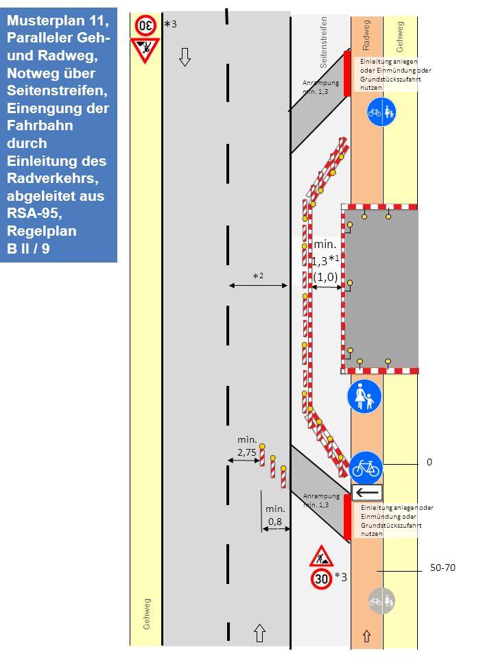 Musterplan 11, Paralleler Geh- und Radweg, Notweg über Seitenstreifen, Einengung der Fahrbahn durch Einleitung des Radverkehrs, abgeleitet aus RSA-95, Regelplan B II / 9