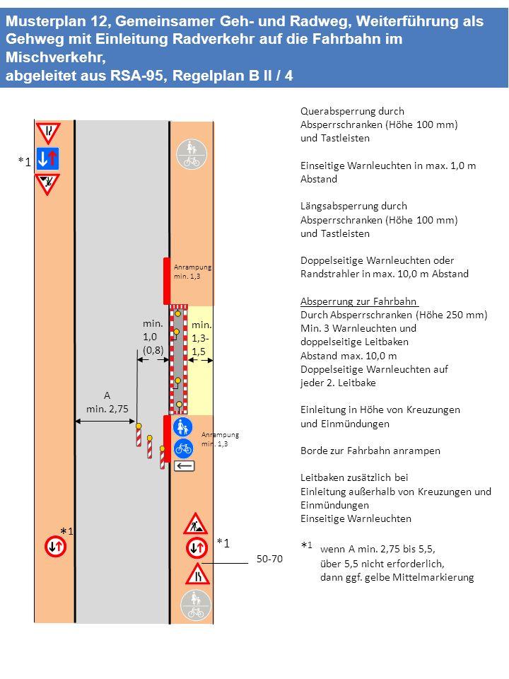 Musterplan 12, Gemeinsamer Geh- und Radweg, Weiterführung als Gehweg mit Einleitung Radverkehr auf die Fahrbahn im Mischverkehr, abgeleitet aus RSA-95, Regelplan B II / 4