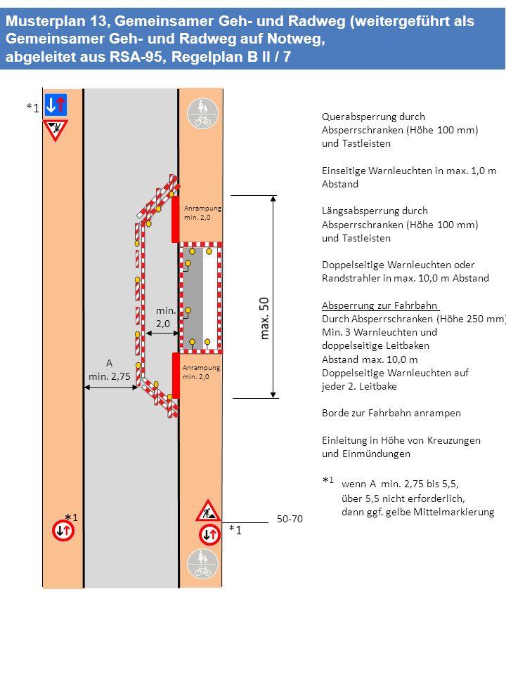 Musterplan 13, Gemeinsamer Geh- und Radweg (weitergeführt als Gemeinsamer Geh- und Radweg auf Notweg, abgeleitet aus RSA-95, Regelplan B II / 7