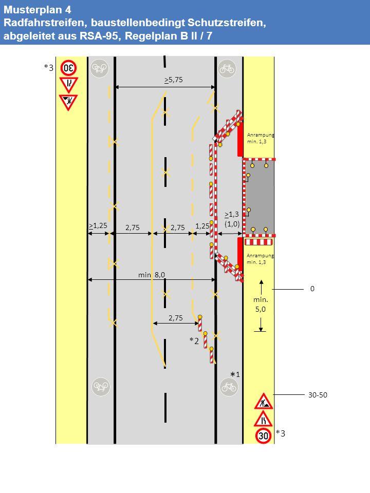 Musterplan 4 Radfahrstreifen, baustellenbedingt Schutzstreifen, abgeleitet aus RSA-95, Regelplan B II / 7.
