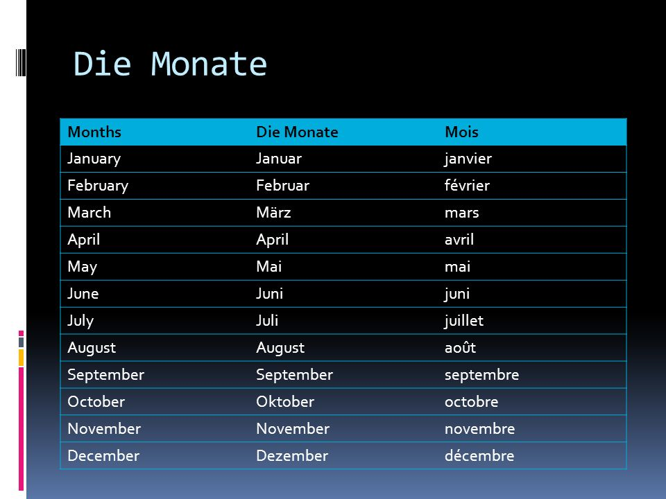 Die Monate Months Die Monate Mois January Januar janvier February