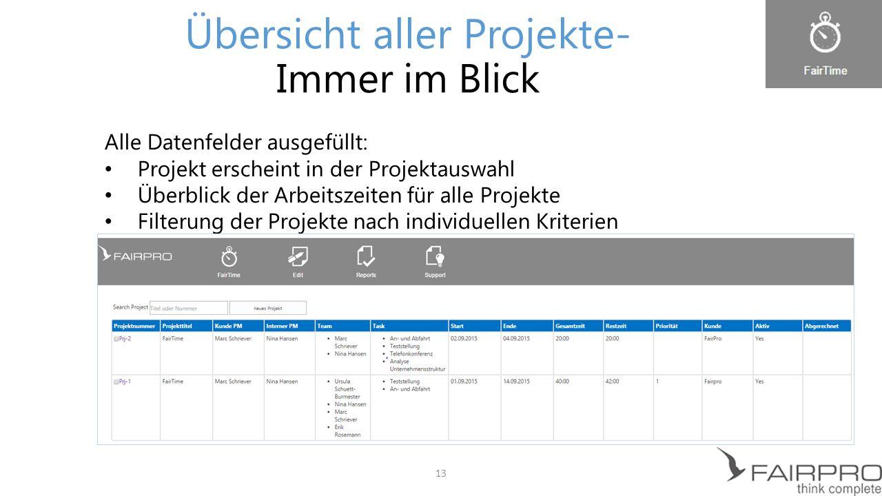 Übersicht aller Projekte- Immer im Blick
