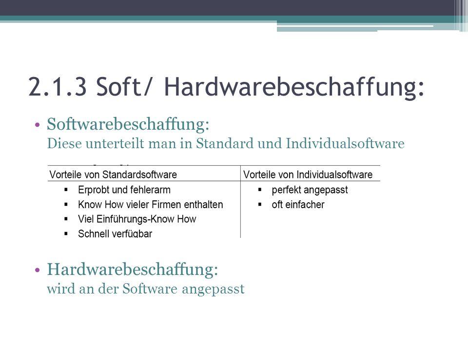 2.1.3 Soft/ Hardwarebeschaffung: