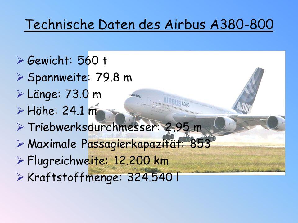 Technische Daten des Airbus A380-800
