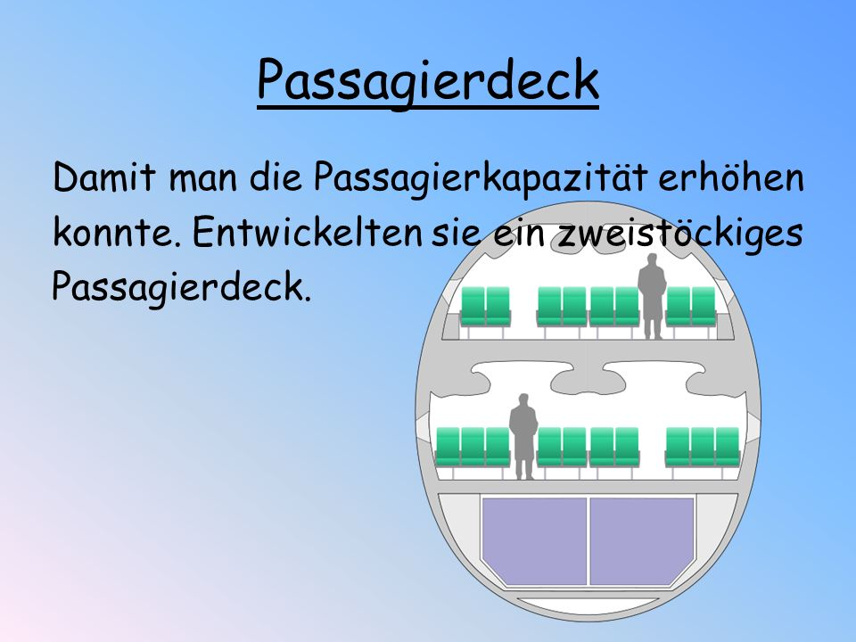Passagierdeck Damit man die Passagierkapazität erhöhen