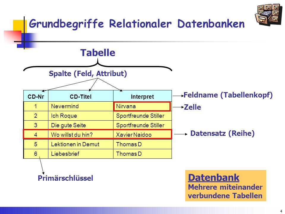 Grundbegriffe Relationaler Datenbanken
