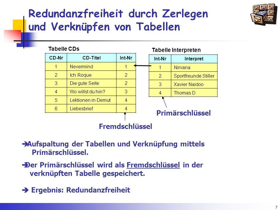 Redundanzfreiheit durch Zerlegen und Verknüpfen von Tabellen