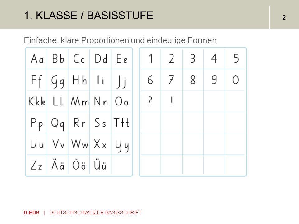 1. Klasse / Basisstufe Einfache, klare Proportionen und eindeutige Formen