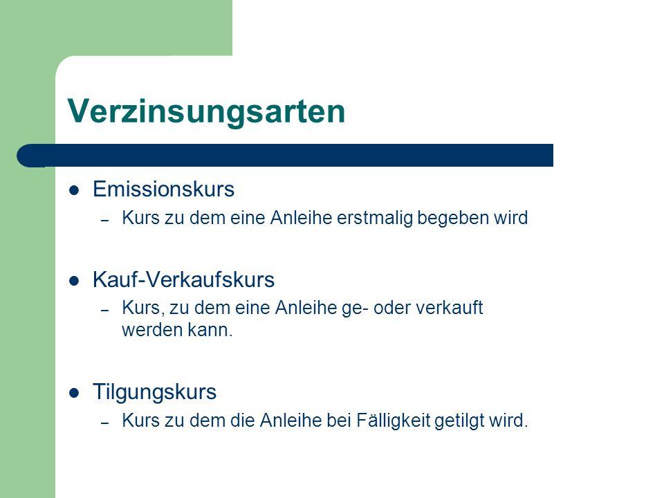 Verzinsungsarten Emissionskurs Kauf-Verkaufskurs Tilgungskurs