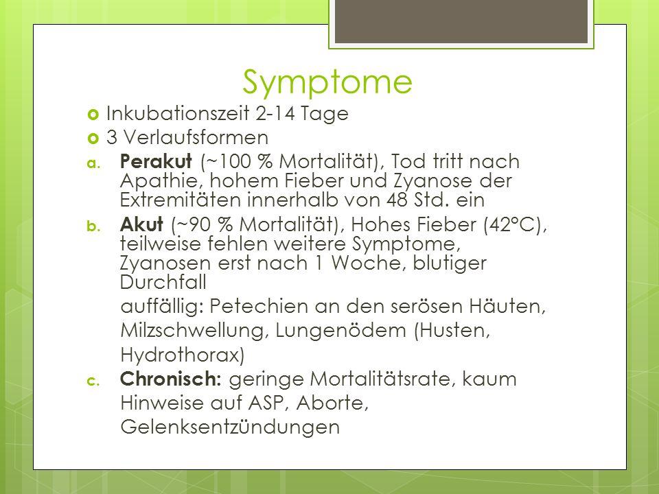 Symptome Inkubationszeit 2-14 Tage 3 Verlaufsformen