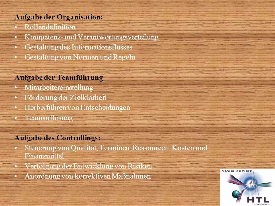 Aufgabe der Organisation: