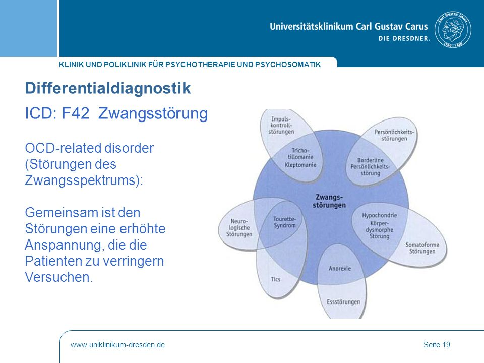 Differentialdiagnostik ICD: F42 Zwangsstörung