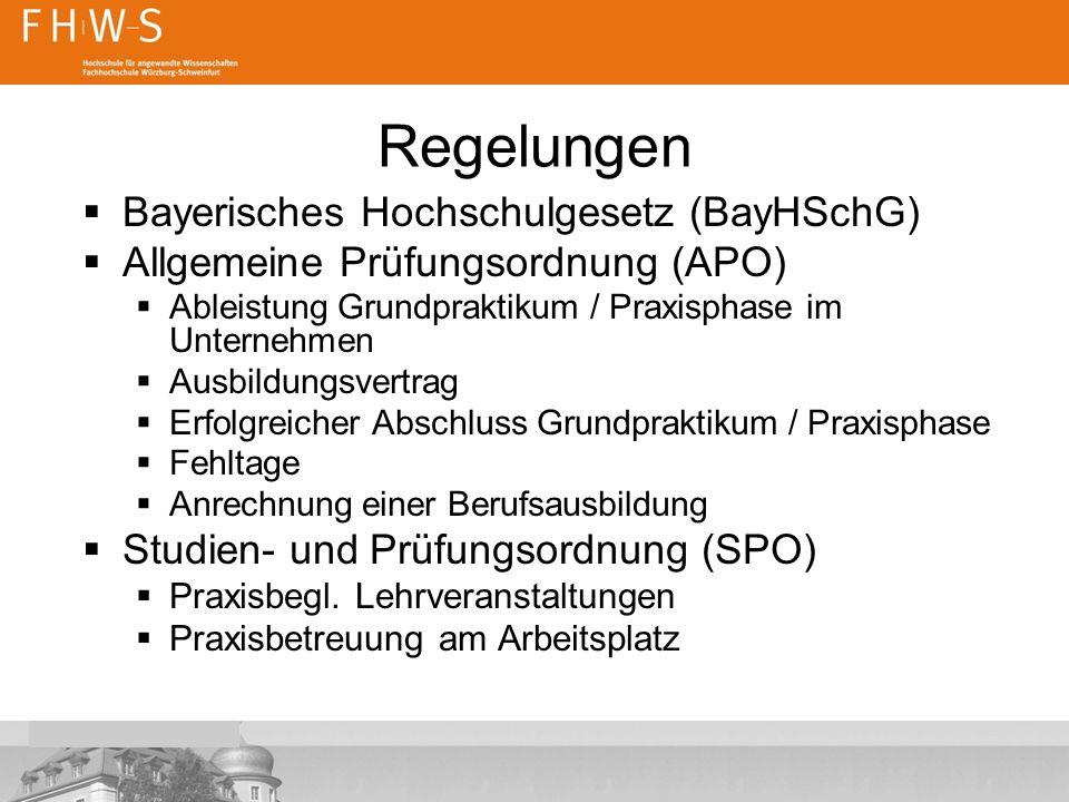 Regelungen Bayerisches Hochschulgesetz (BayHSchG)