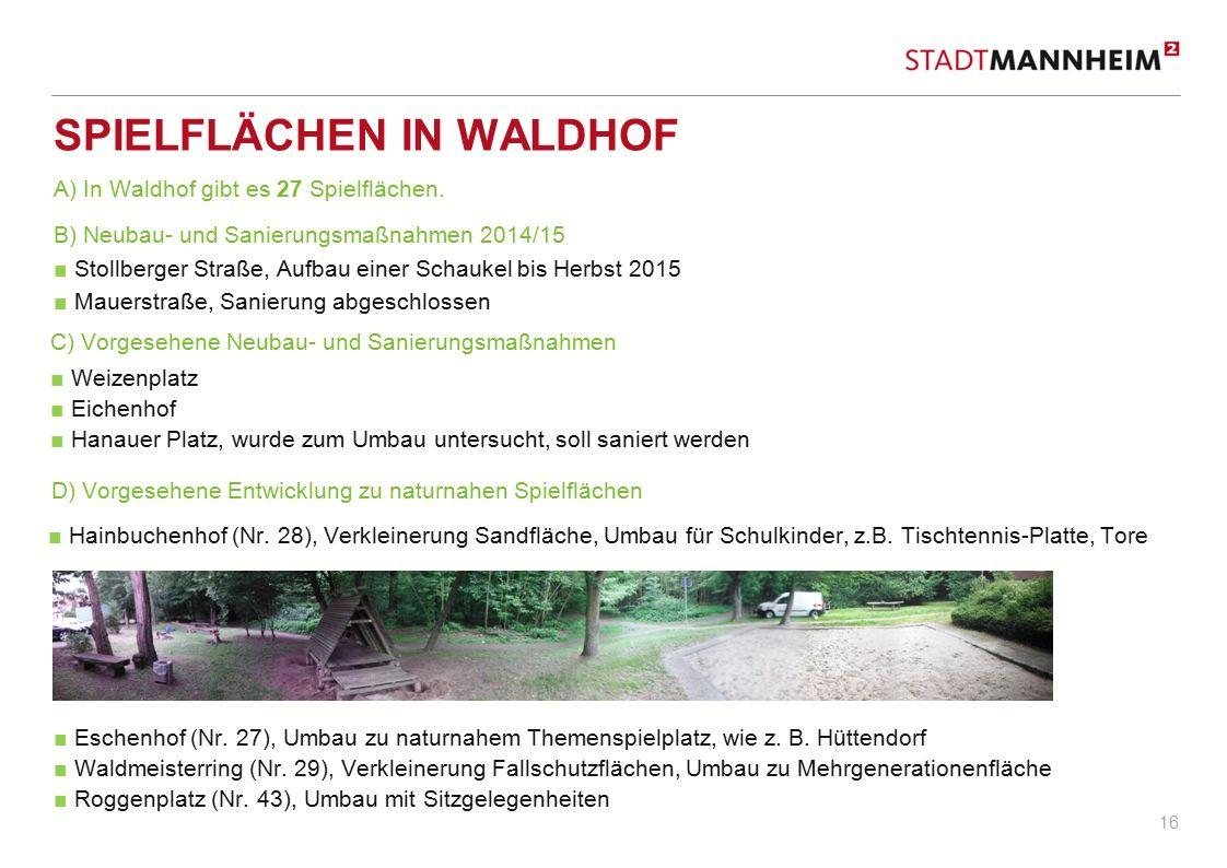 Spielflächen in Waldhof