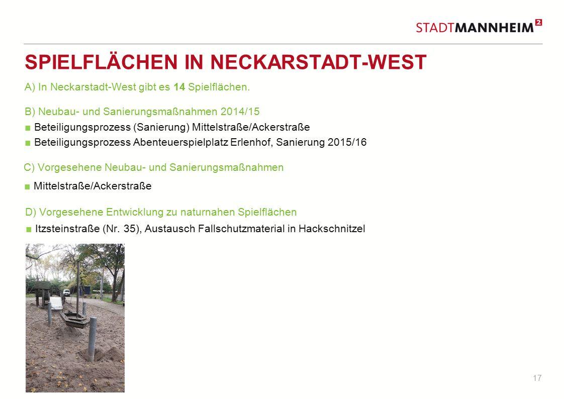 Spielflächen in Neckarstadt-West