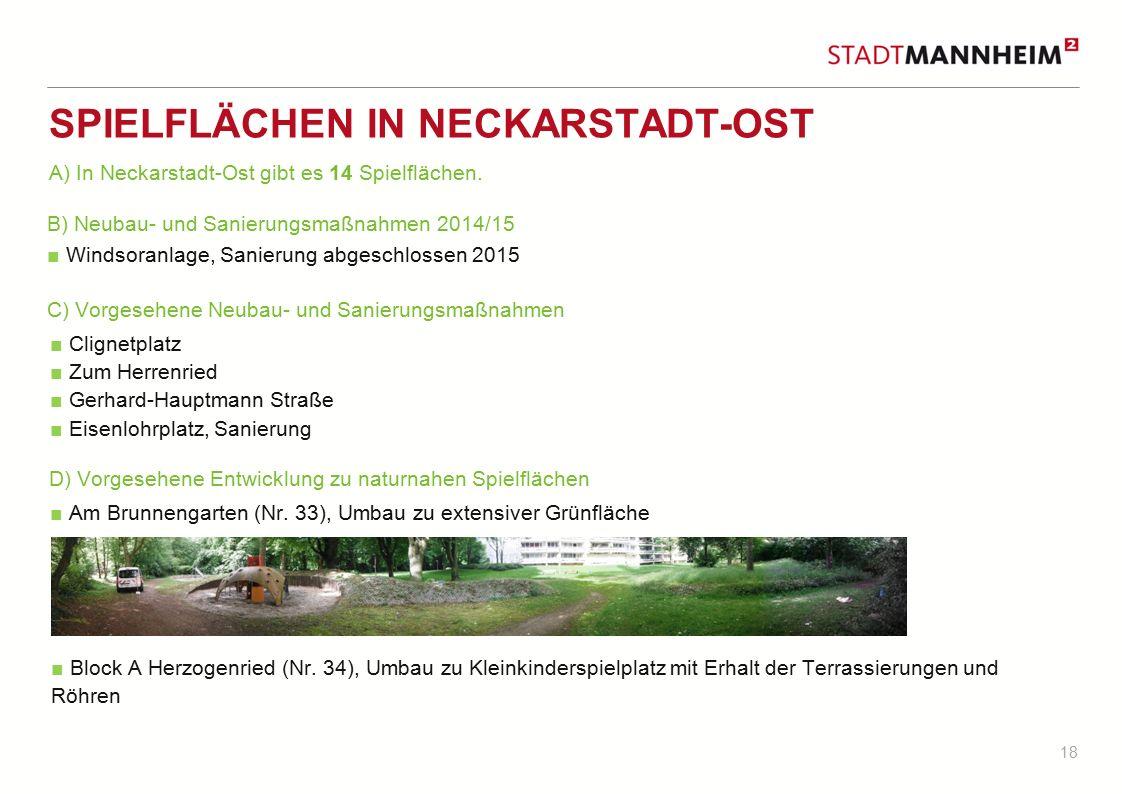 Spielflächen in Neckarstadt-Ost