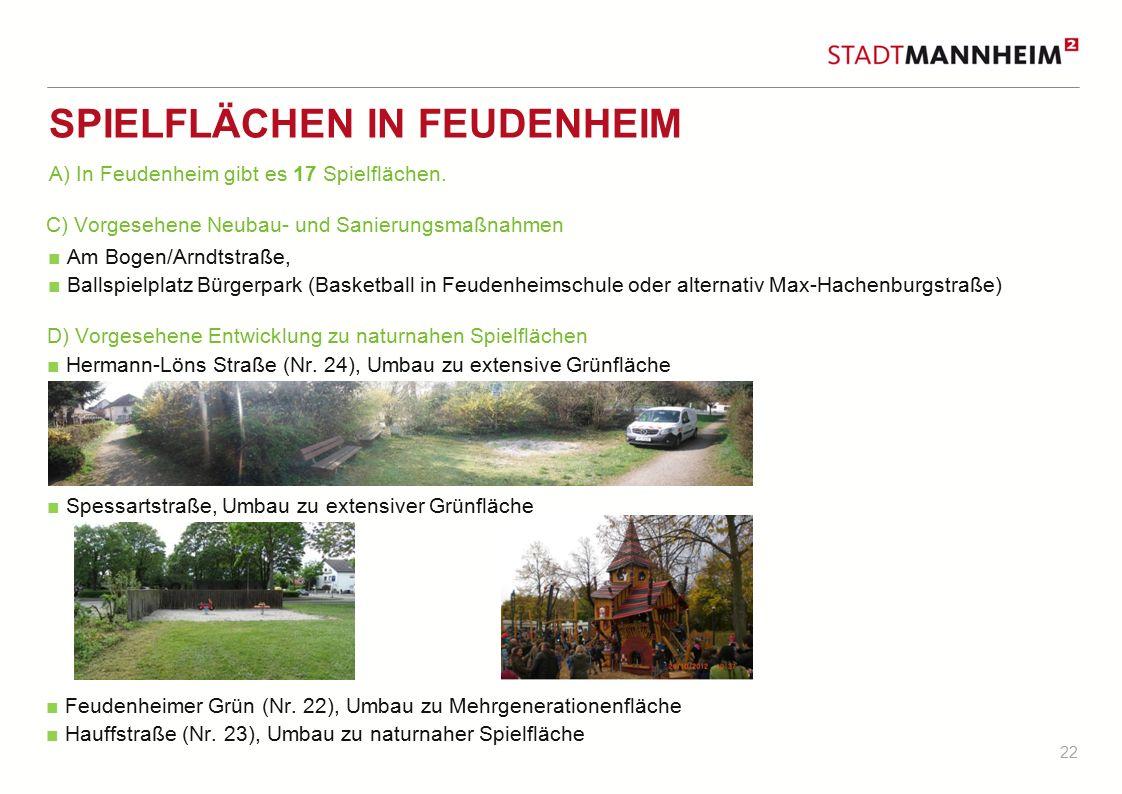Spielflächen in Feudenheim