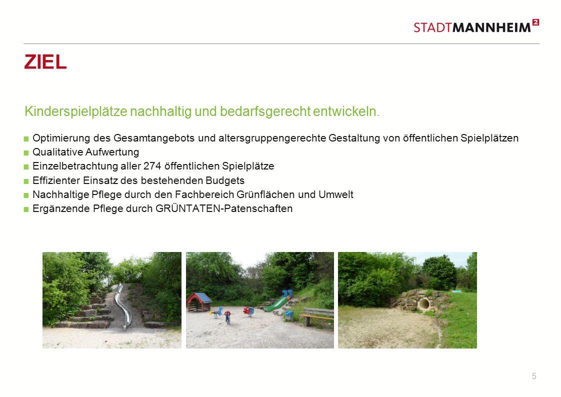 Ziel Kinderspielplätze nachhaltig und bedarfsgerecht entwickeln.