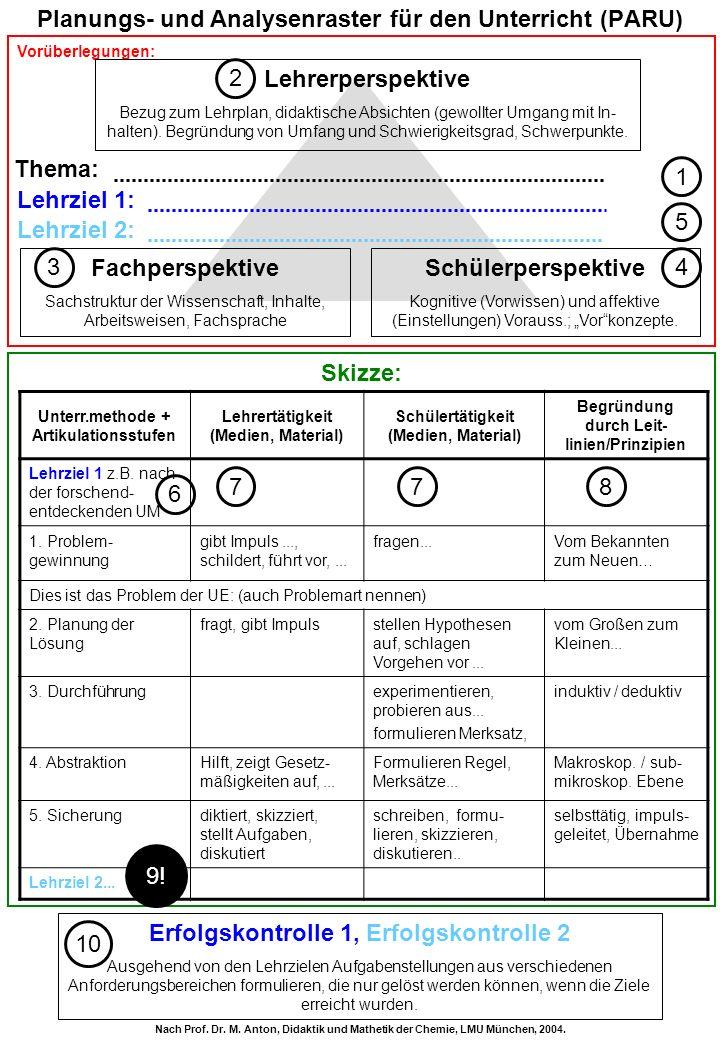 Planungs- und Analysenraster für den Unterricht (PARU)