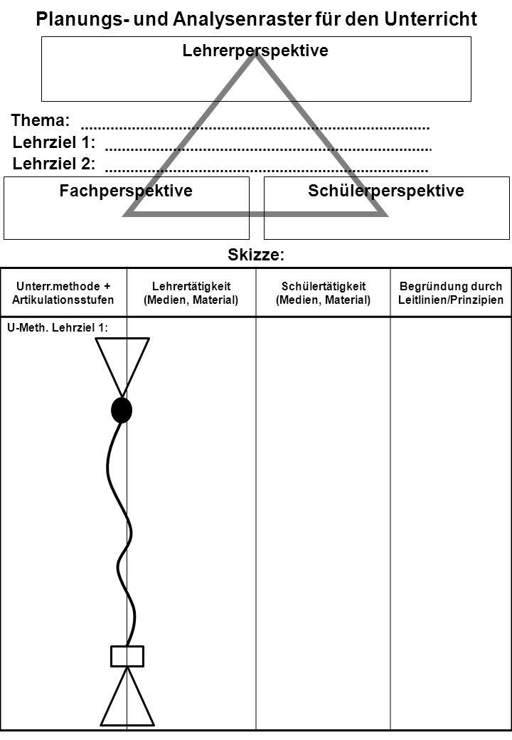 Planungs- und Analysenraster für den Unterricht