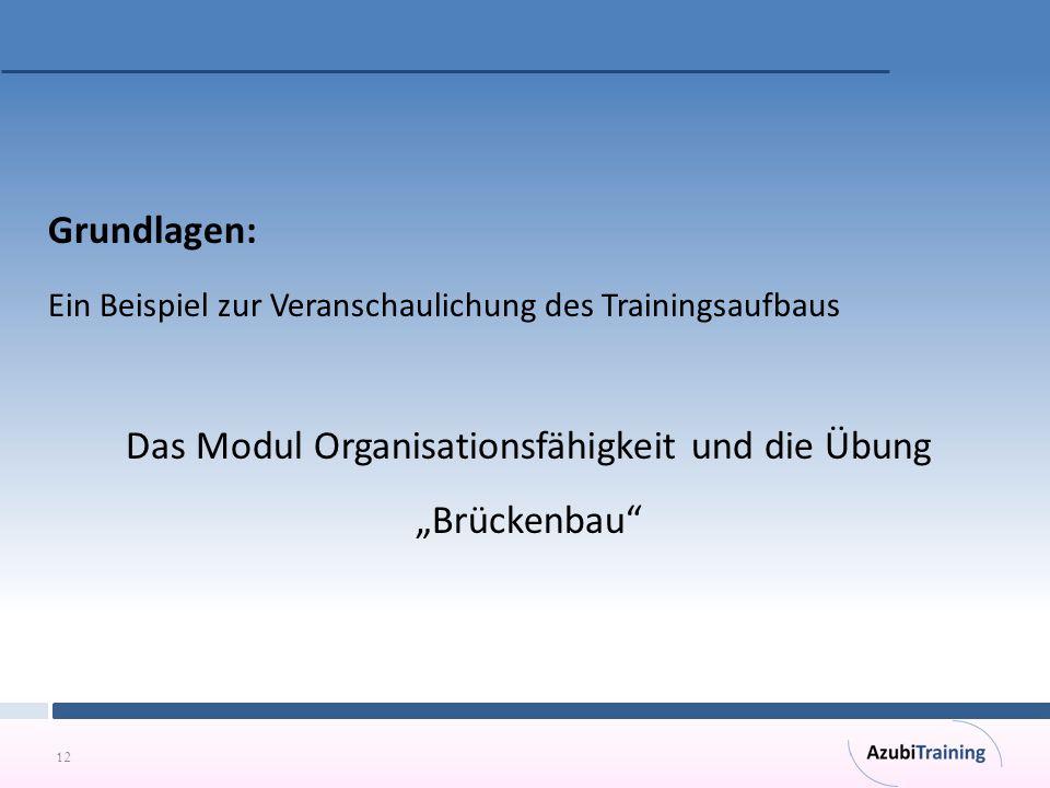 """Das Modul Organisationsfähigkeit und die Übung """"Brückenbau"""