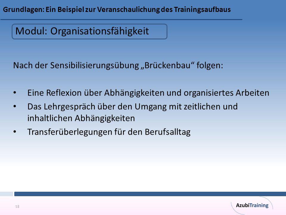 Modul: Organisationsfähigkeit