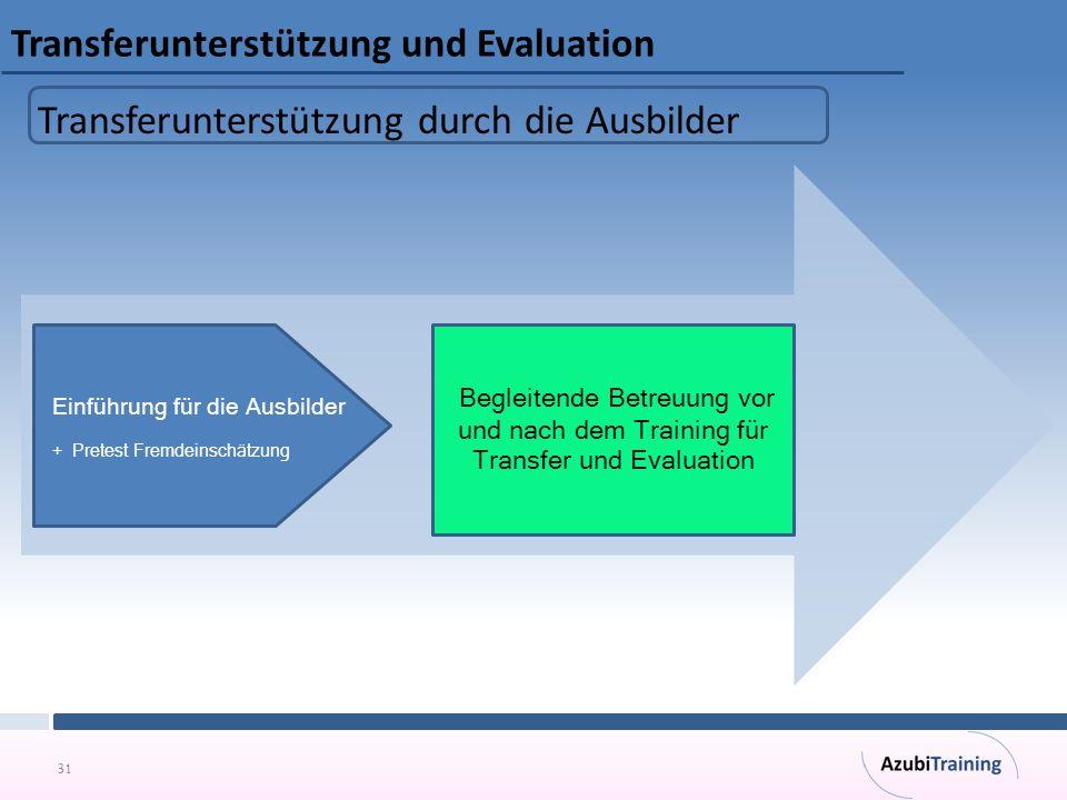 Transferunterstützung und Evaluation