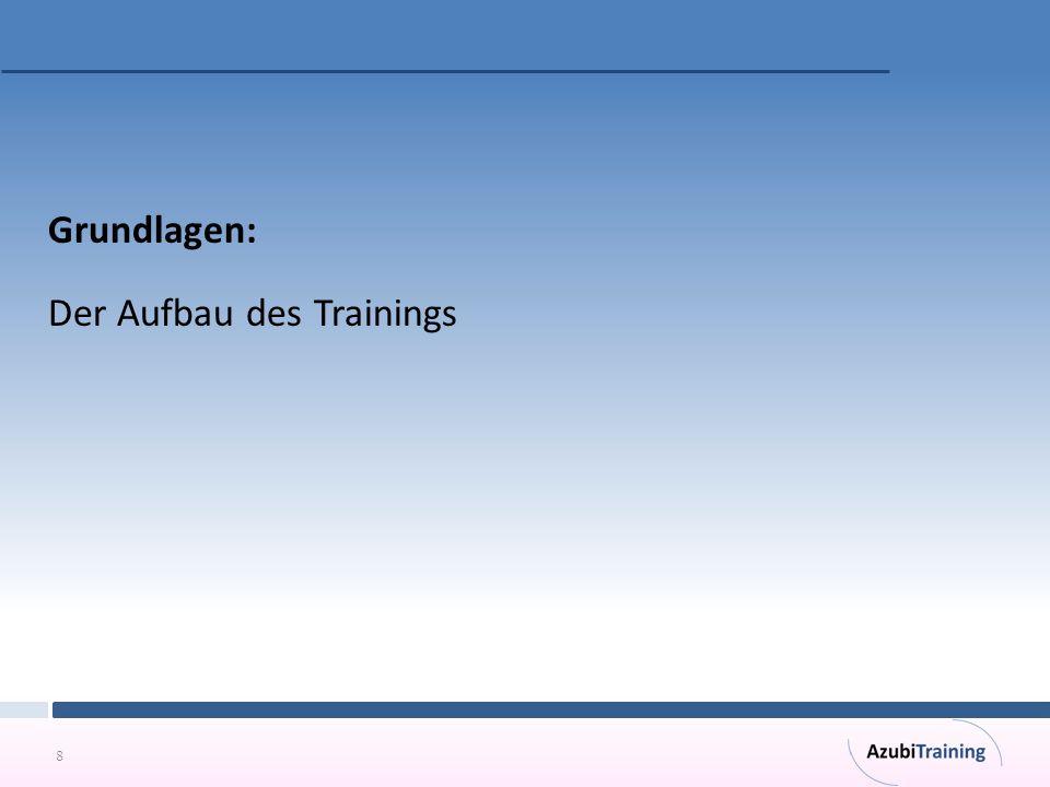 Grundlagen: Der Aufbau des Trainings