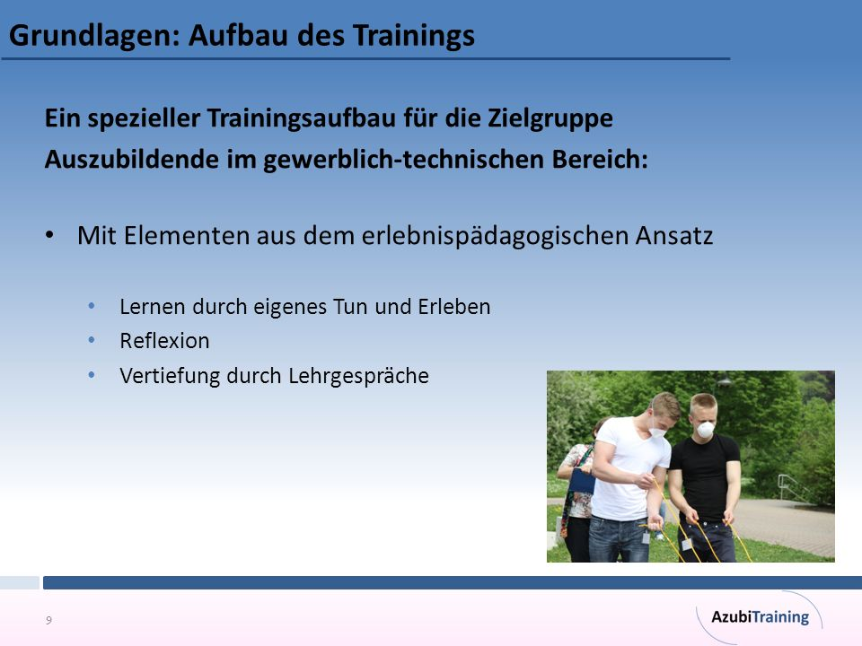 Grundlagen: Aufbau des Trainings