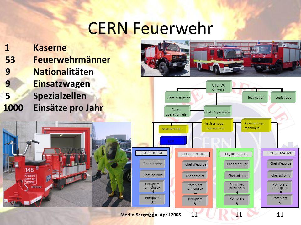 CERN Feuerwehr 53 Feuerwehrmänner 9 Nationalitäten 9 Einsatzwagen
