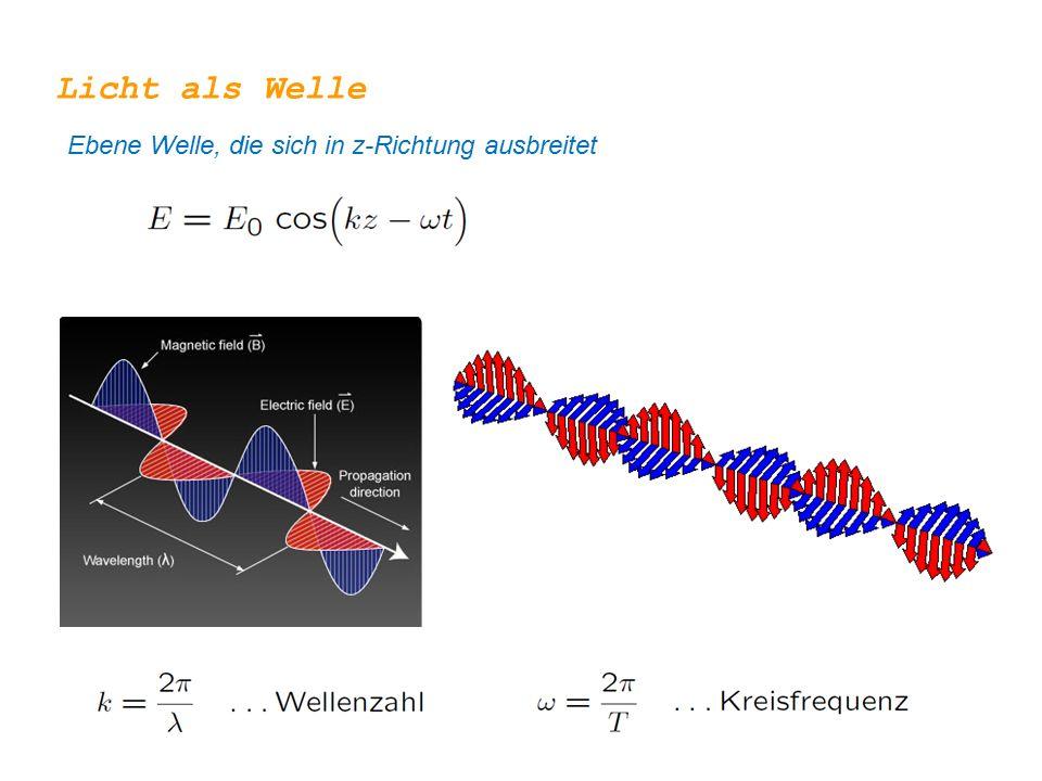 Licht als Welle Ebene Welle, die sich in z-Richtung ausbreitet