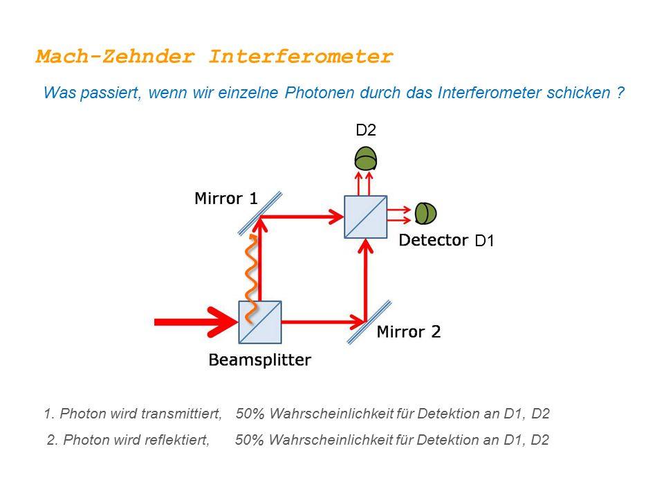 Mach-Zehnder Interferometer
