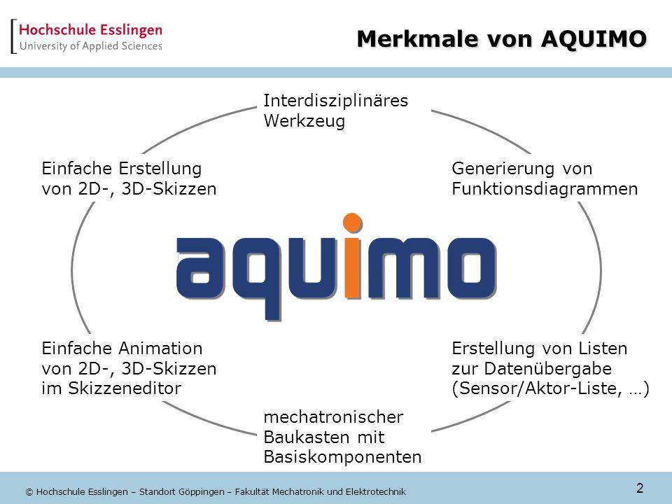 Merkmale von AQUIMO Interdisziplinäres Werkzeug