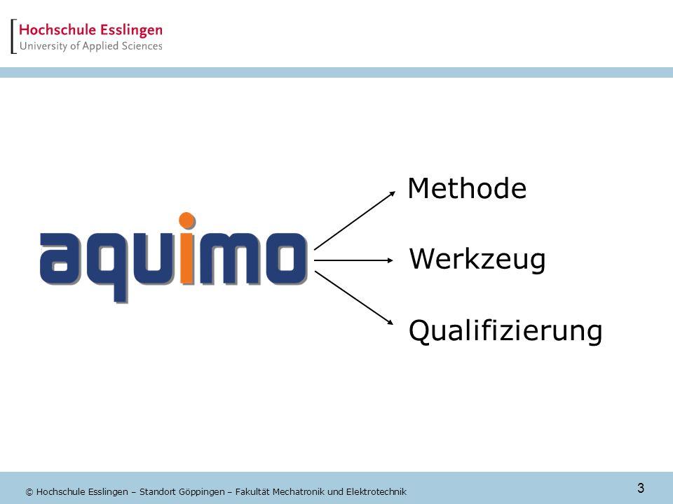 Methode Werkzeug Qualifizierung
