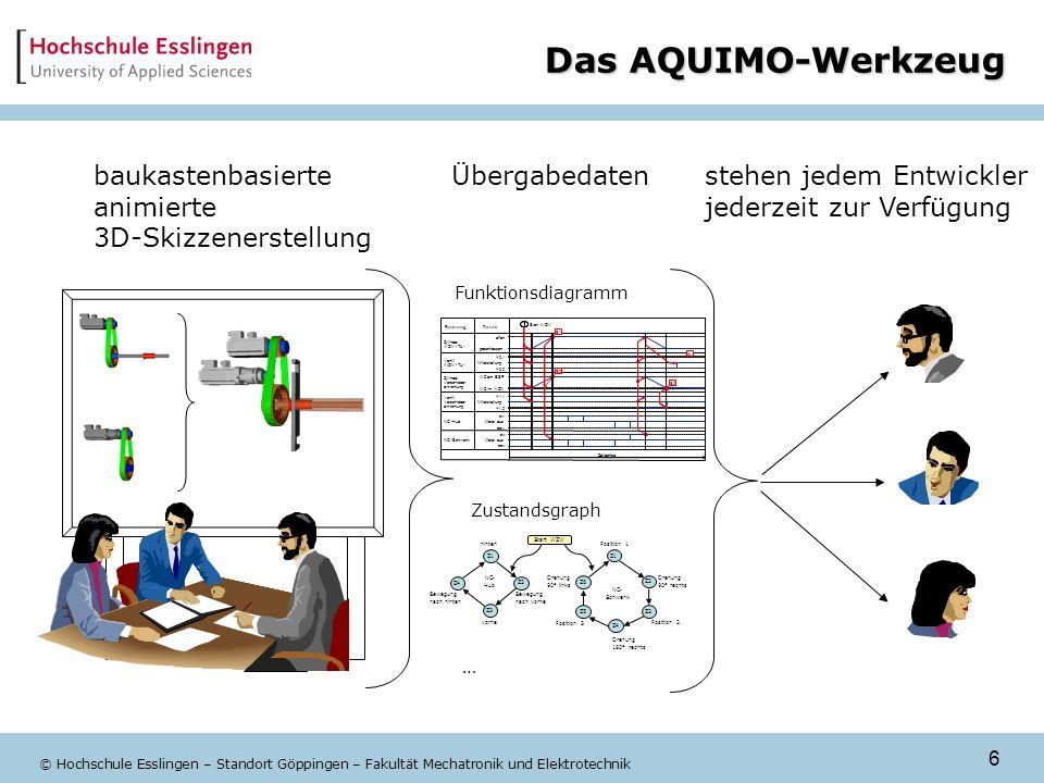 Das AQUIMO-Werkzeug baukastenbasierte animierte 3D-Skizzenerstellung